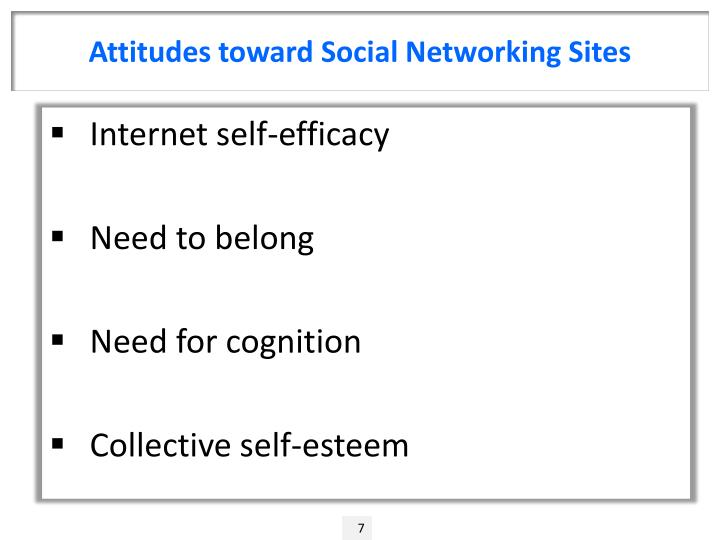 Attitudes toward Social Networking Sites