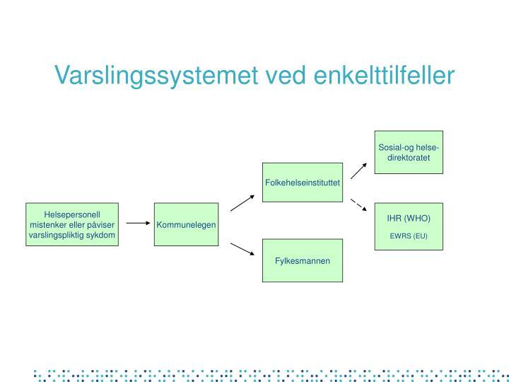 Varslingssystemet ved enkelttilfeller