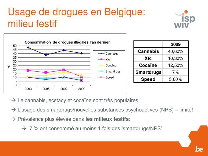 Usage de drogues en Belgique: milieu festif