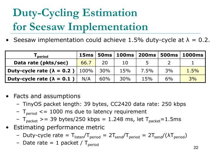 Duty-Cycling Estimation