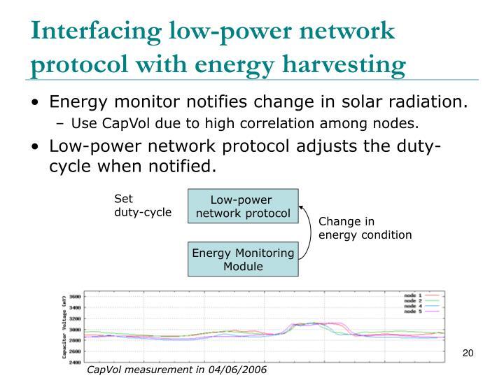 CapVol measurement in 04/06/2006