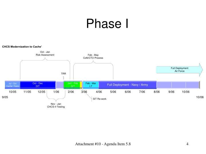 Phase I
