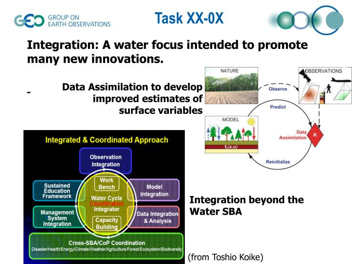 Integration: A water focus intended to promote