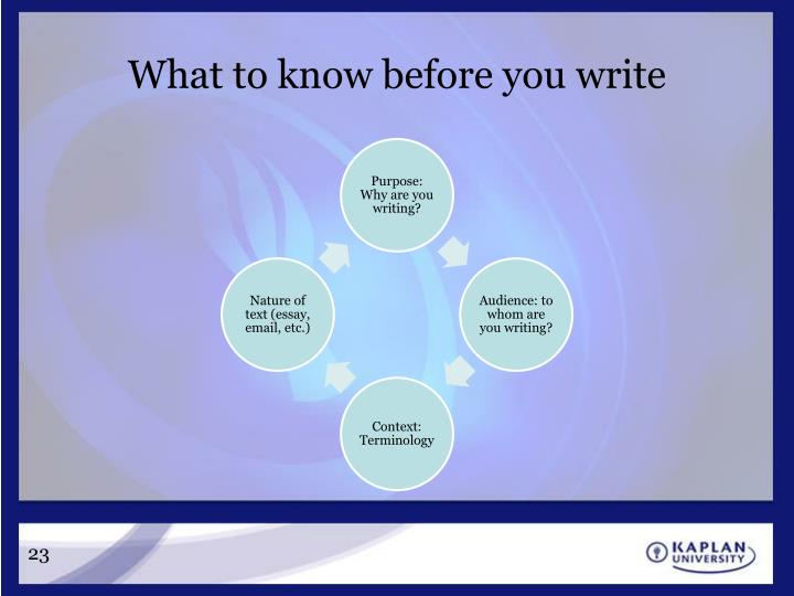 What to know before you write