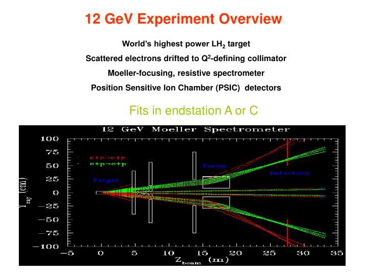 12 GeV Experiment Overview
