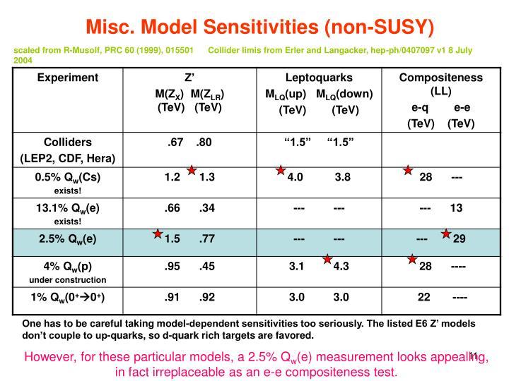 Misc. Model Sensitivities (non-SUSY)