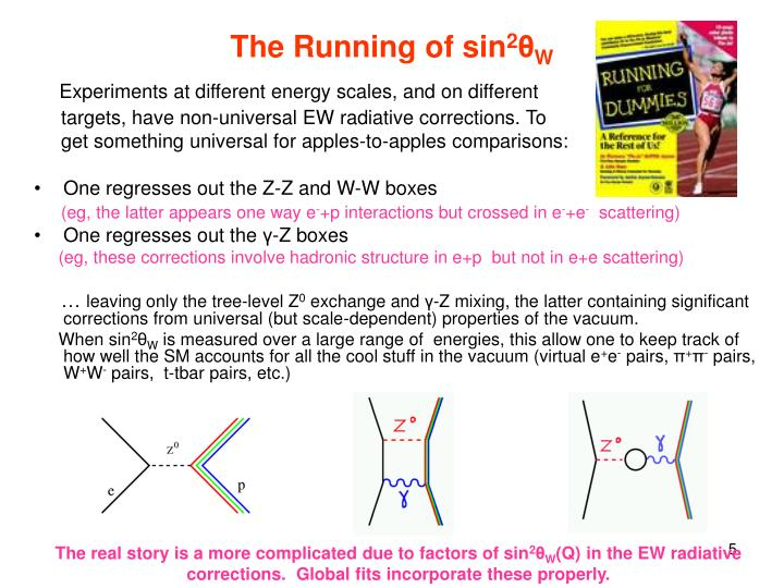 The Running of sin