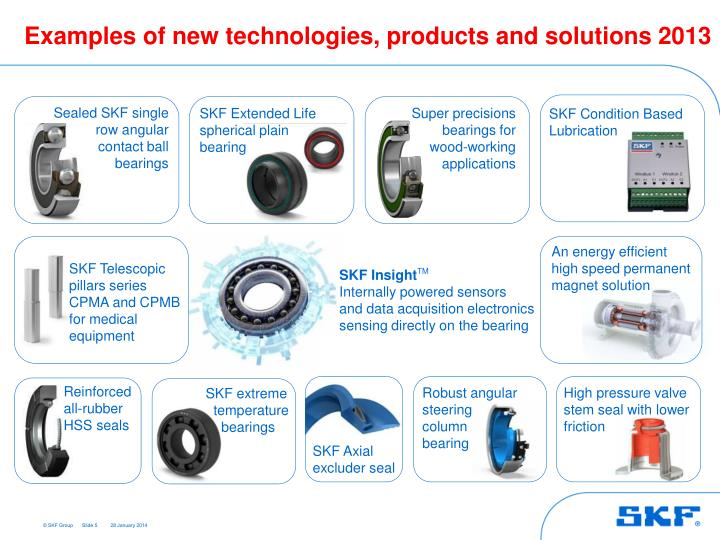 Examples of new technologies, products and solutions 2013