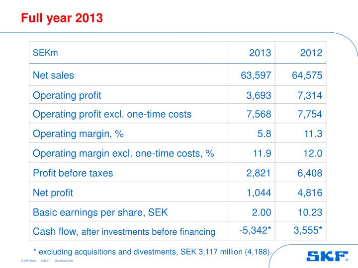 Full year 2013