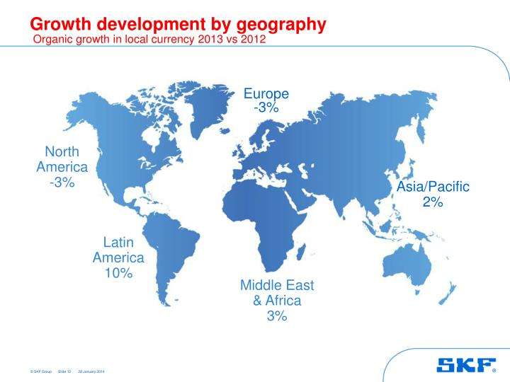 Growth development by geography