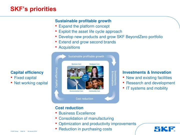SKF's priorities