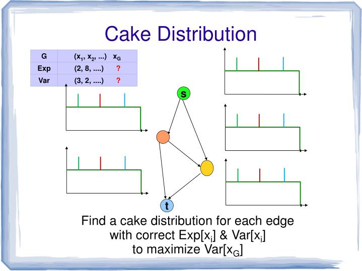 Cake Distribution