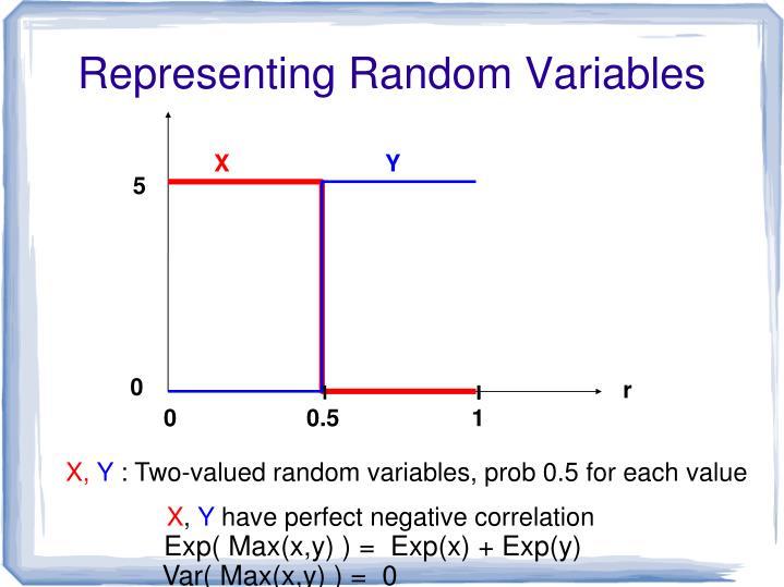 Representing Random Variables