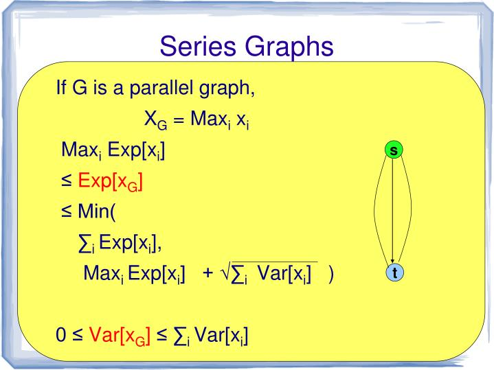 Series Graphs