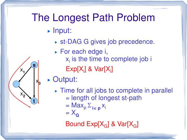 The Longest Path Problem