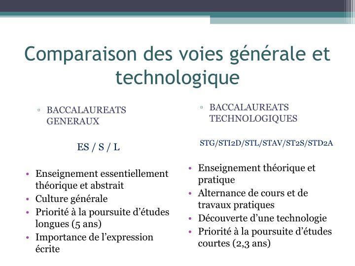 Comparaison des voies générale et technologique