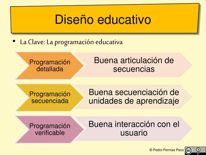 Diseño educativo