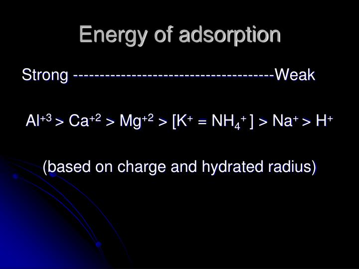Energy of adsorption