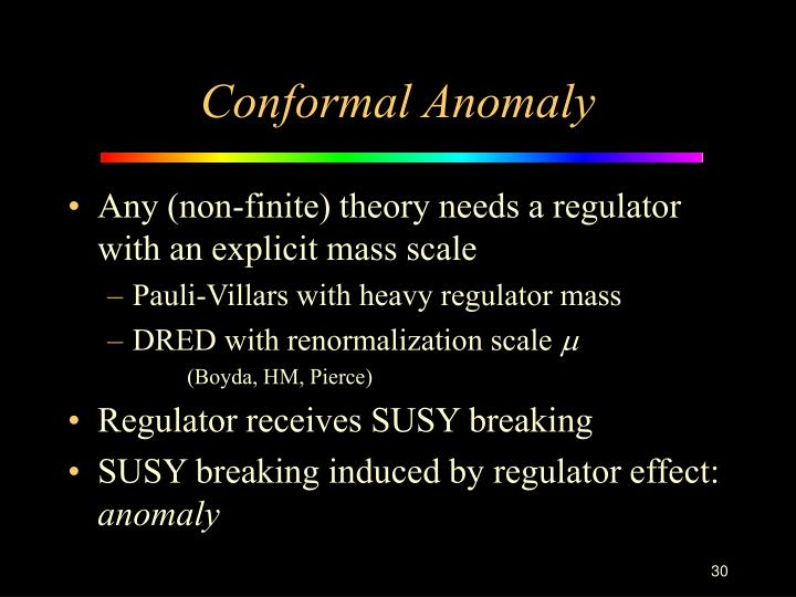 Conformal Anomaly
