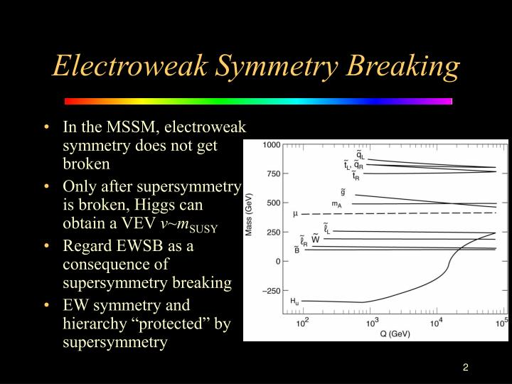In the MSSM, electroweak symmetry does not get broken