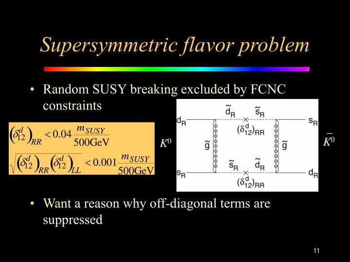 Supersymmetric flavor problem