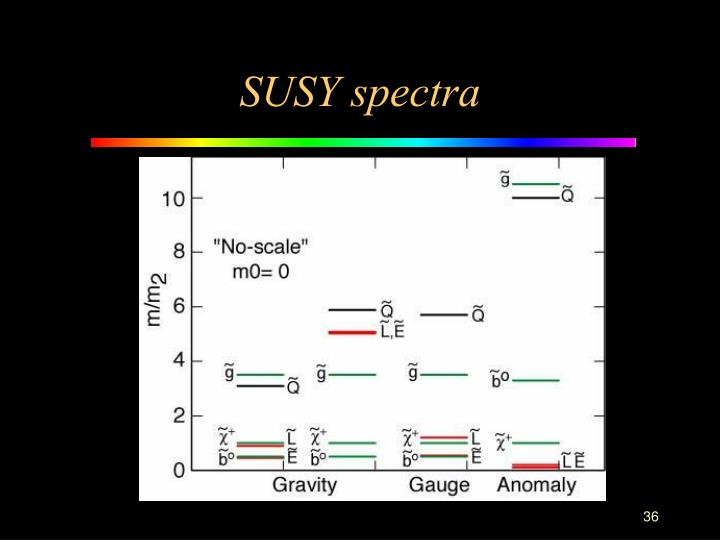 SUSY spectra