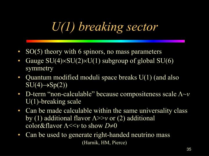U(1) breaking sector
