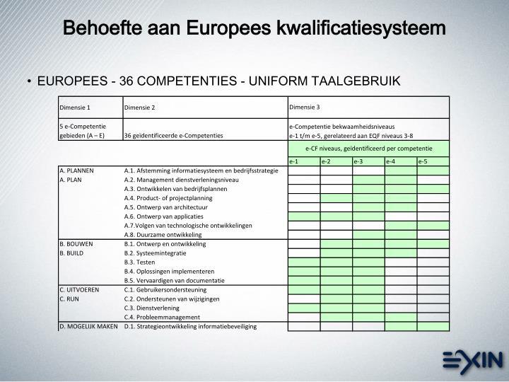 Behoefte aan Europees kwalificatiesysteem