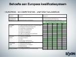 behoefte aan europees kwalificatiesysteem1