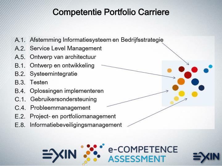 Competentie Portfolio Carriere
