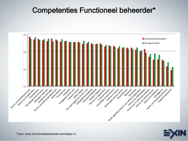 Competenties Functioneel beheerder*