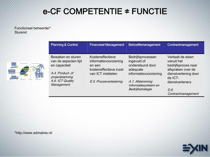 e-CF COMPETENTIE ≠ FUNCTIE