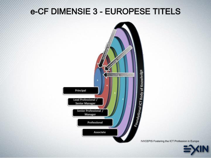 e-CF DIMENSIE 3 - EUROPESE TITELS