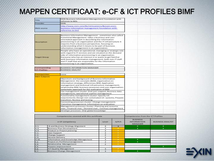 MAPPEN CERTIFICAAT: e-CF & ICT PROFILES BIMF