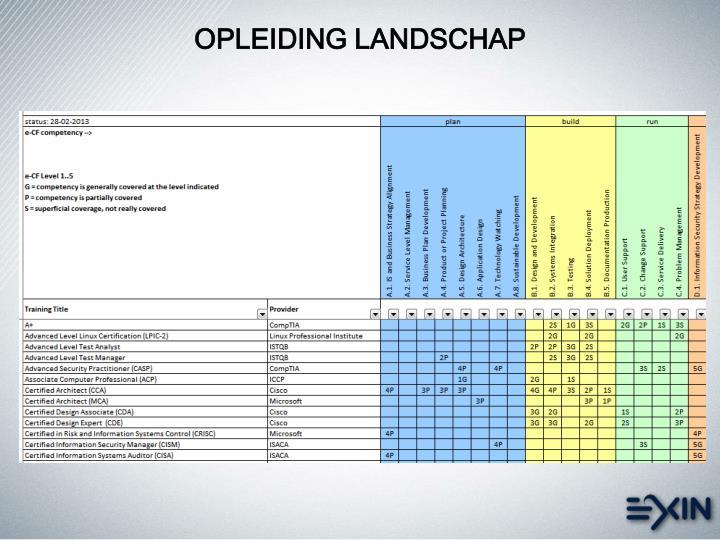 OPLEIDING LANDSCHAP