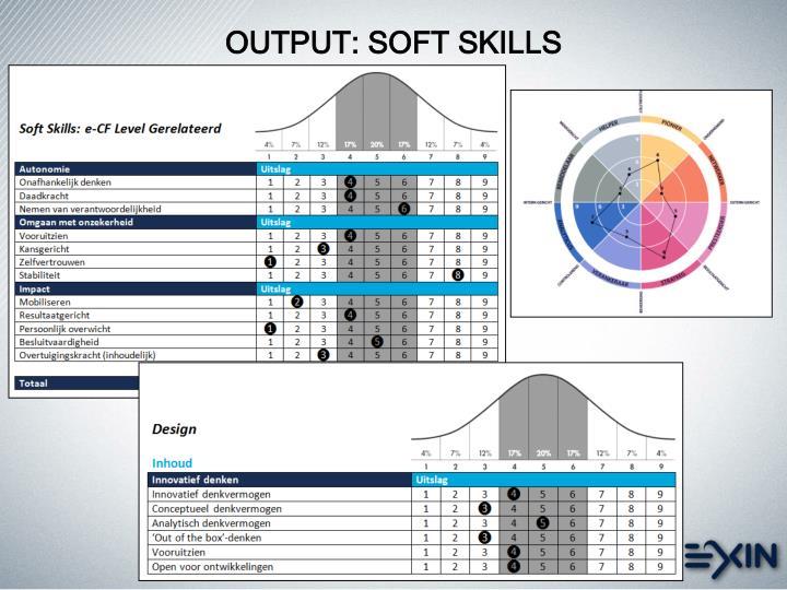 OUTPUT: SOFT SKILLS