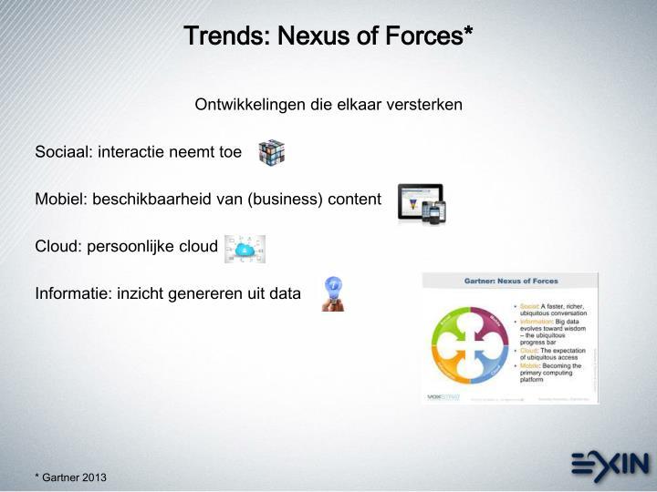 Trends: Nexus of Forces*