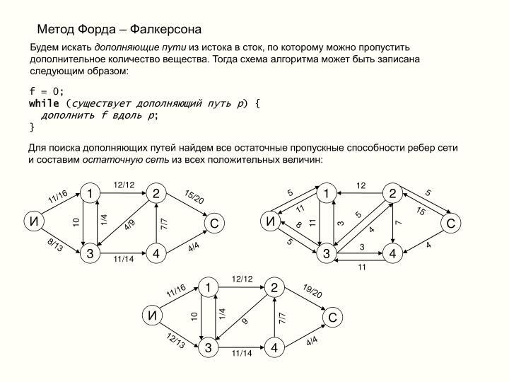Метод Форда – Фалкерсона