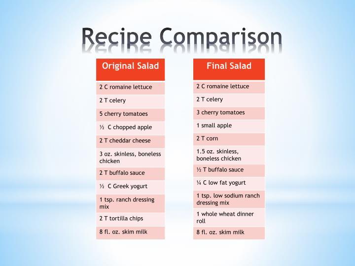 Recipe Comparison