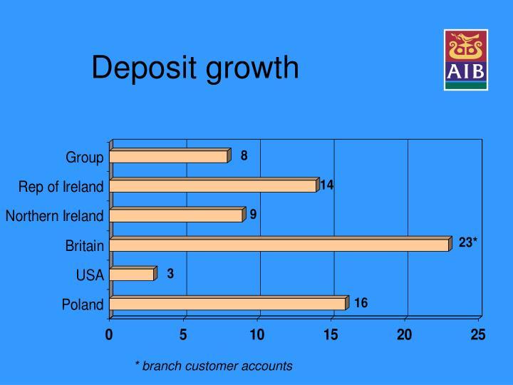 Deposit growth