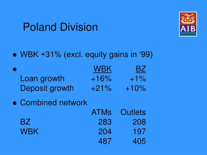 Poland Division