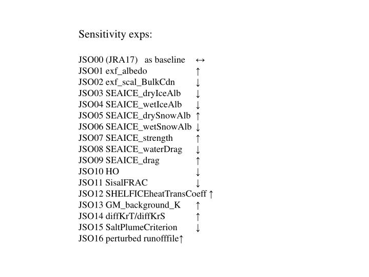 Sensitivity exps: