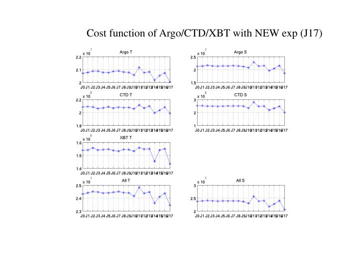 Cost function of Argo/CTD/XBT with NEW exp (J17)