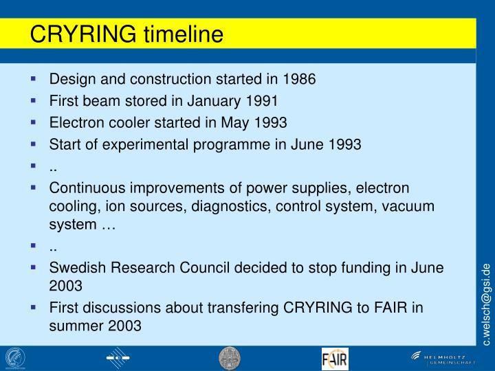 CRYRING timeline