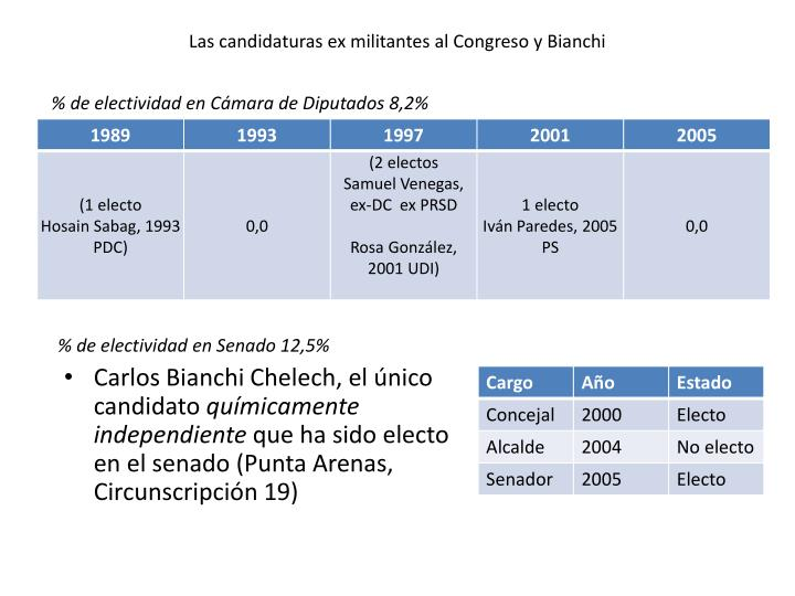 Las candidaturas ex militantes al Congreso y Bianchi