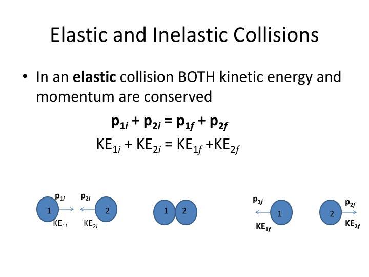 Elastic and Inelastic Collisions