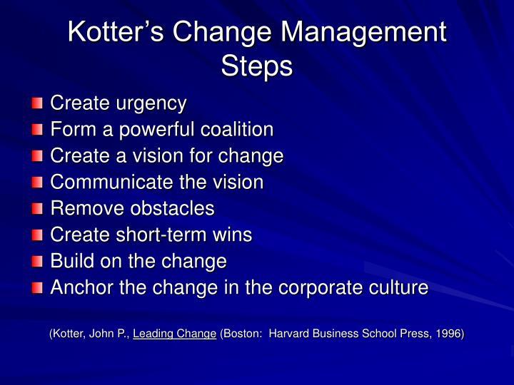 Kotter's Change Management Steps