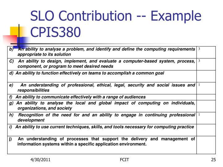 SLO Contribution -- Example CPIS380