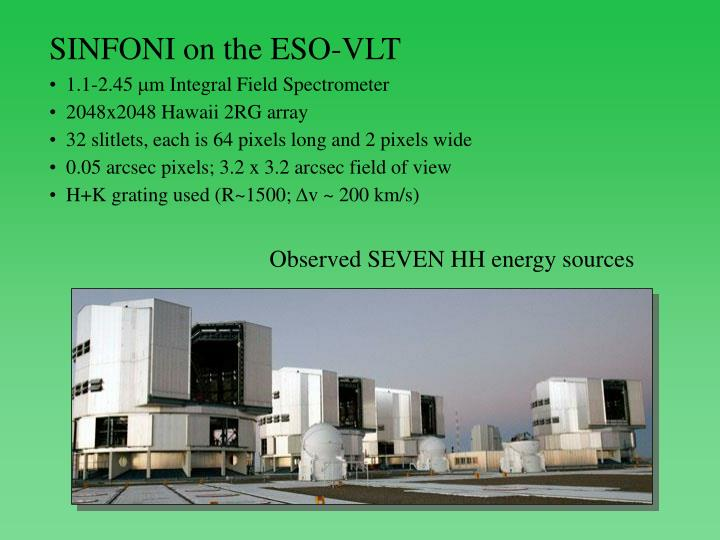 Observed SEVEN HH energy sources