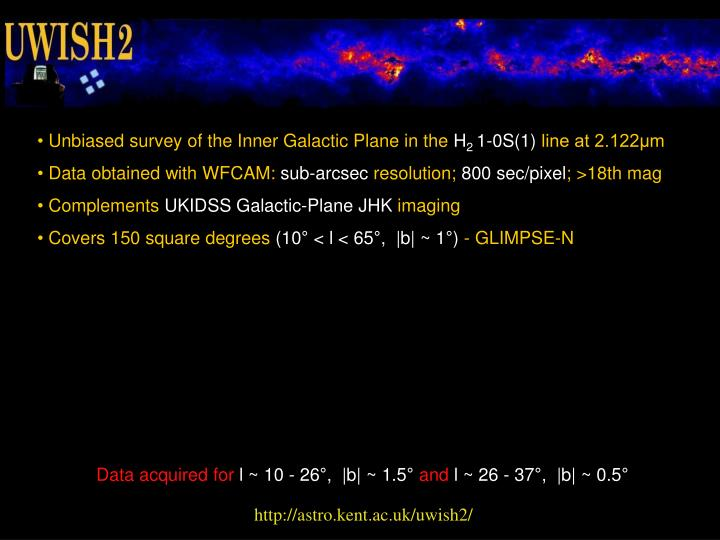 Unbiased survey of the Inner Galactic Plane in the